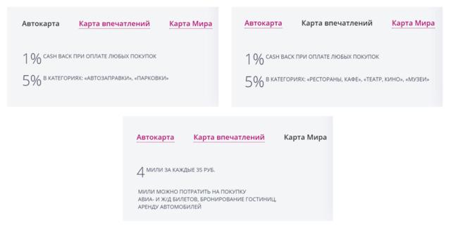 ВТБ 24 Карта Мира: условия, привилегии по банковской карте