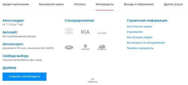 Автокредит ВТБ 24: условия и правила