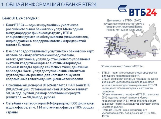 Банки-партнеры Сбербанка без комиссии