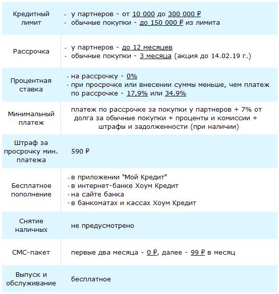 Карта рассрочки Хоум Кредит: отзывы