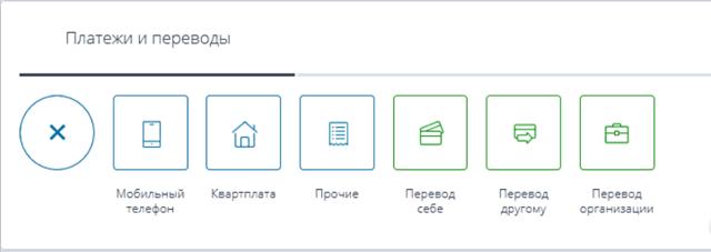 Восточный банк онлайн, официальный сайт