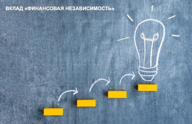 Вклады Московского Индустриального Банка