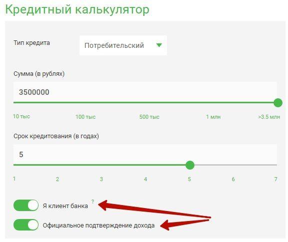 Заявка на кредит Центр Инвест: как подать онлайн-заявку