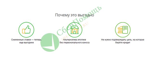 Сбербанк: кредит под залог недвижимости и как его получить