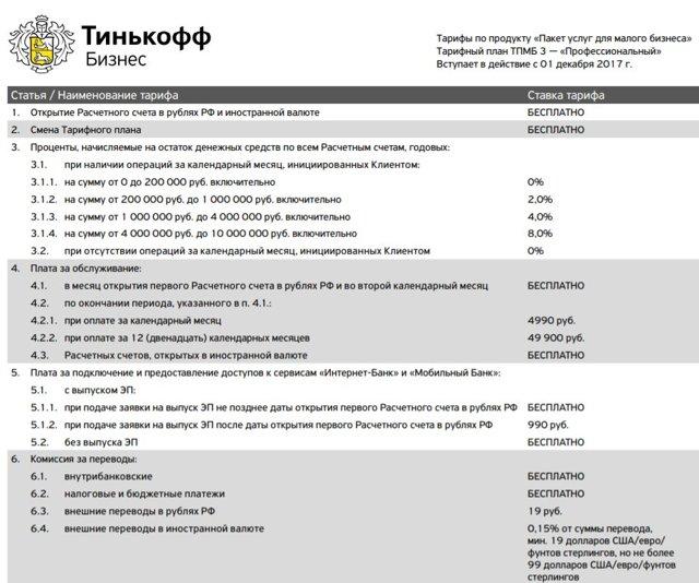Тинькофф для предпринимателей: тарифы услуг для бизнеса