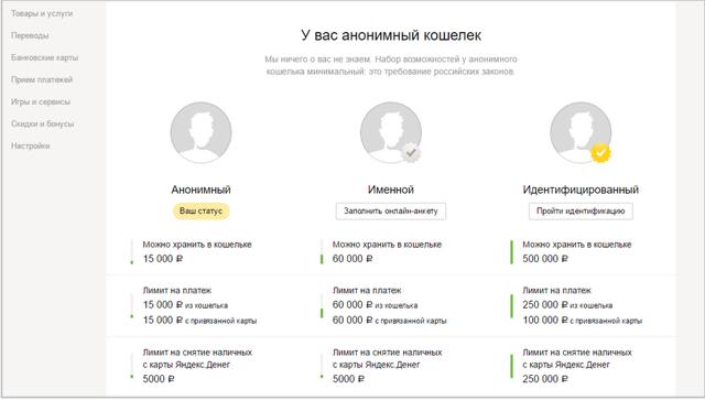 Лимит Яндекс деньги при пользовании кошельком