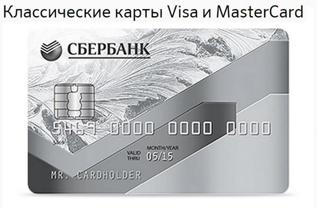 Какие карты бывают, виды банковских карт