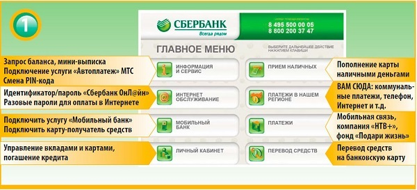 Как узнать задолженность по номеру телефона Ростелеком