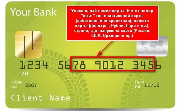 Карта какого банка - как проверить по номеру