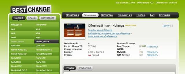 Как сделать виртуальную банковскую карту Яндекс Деньги