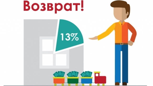 Налоговый вычет по процентам по кредиту
