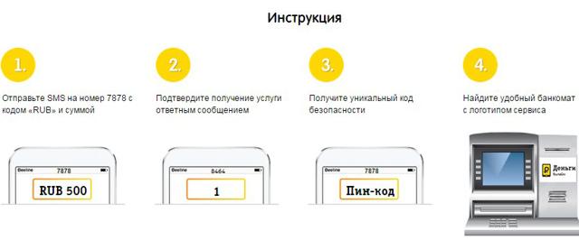 Как снять деньги с телефона Билайн наличными