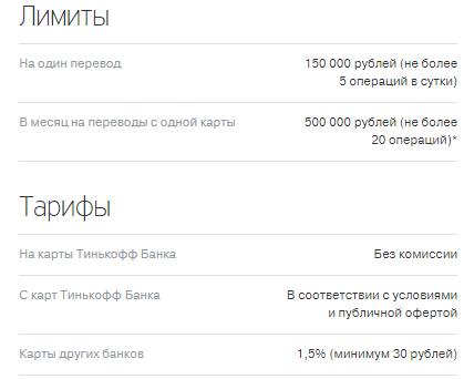 Как сделать перевод с карты Тинькофф на карту Сбербанка