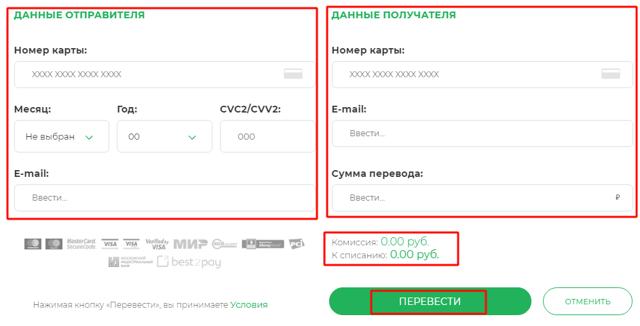 Сетелем банк онлайн на Сетелем.ру