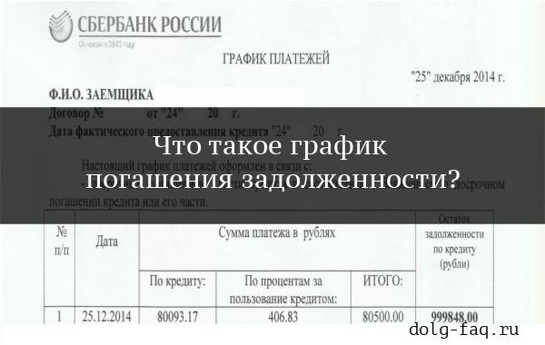 Образец письма с просьбой оплатить задолженность