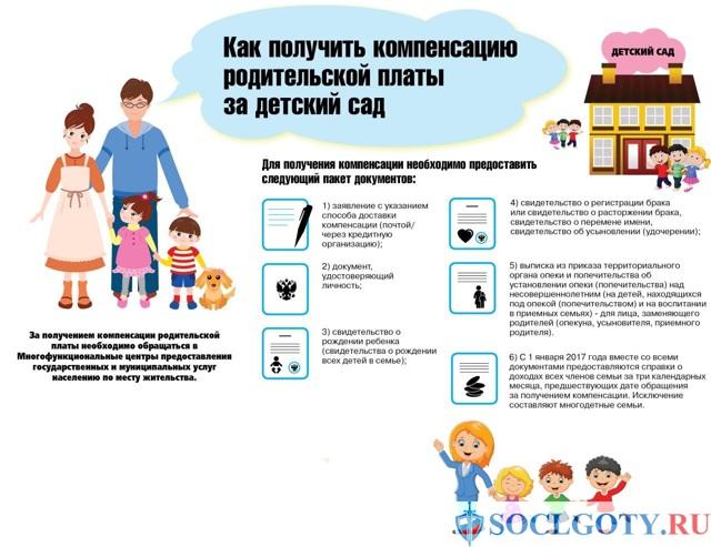 Оплата за детский сад: размер платы, возврат части денег