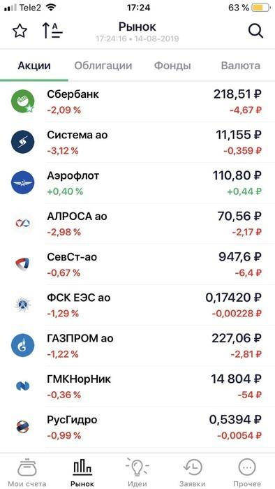 Как стать акционером Газпрома и получать дивиденды