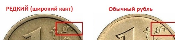 Самые дорогие монеты в России: цена, фото