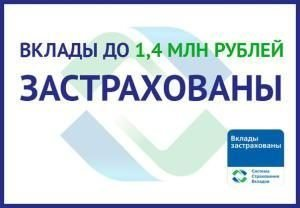 Страхование вкладов Тинькофф государством