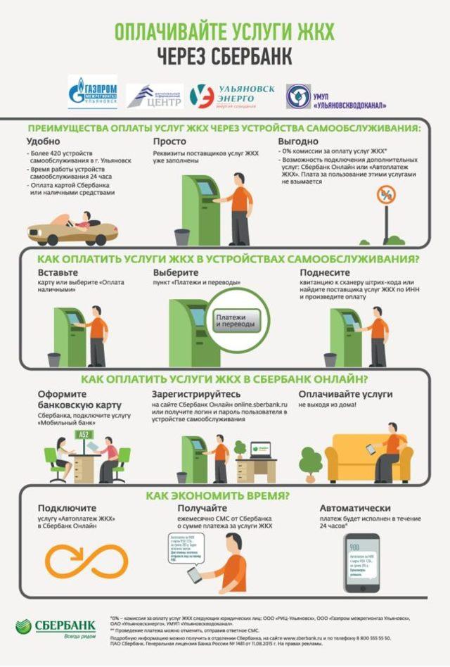 Оплата ЖКХ через мобильный банк Сбербанк: пошаговая инструкция