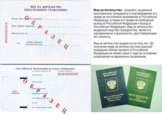 Кредит для граждан СНГ в Москве: какой банк не откажет