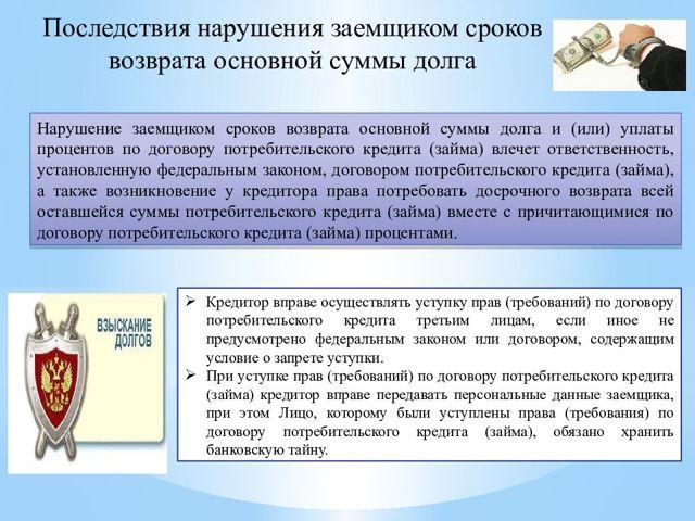 ФЗ о потребительском кредите и другие банковские законы