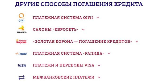 Почта банк: кредит наличными