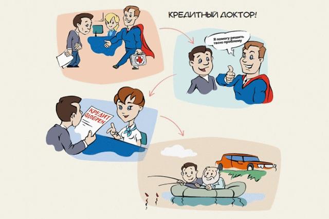 Кредитный доктор Совкомбанка: отзывы, условия программы