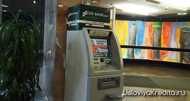 Кредит наличными в день обращения по паспорту и без справок