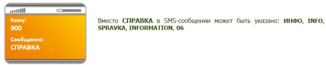 Управление услугами Сбербанк: мобильный банк, команды 900.