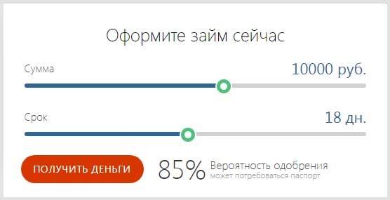 Кредит в РНКБ в Крыму, онлайн заявка