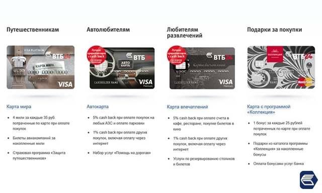 Платиновая карта ВТБ 24: условия и привилегии
