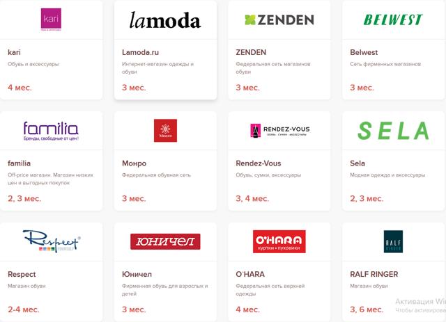 Магазины-партнеры карты Халва: где можно расплатиться