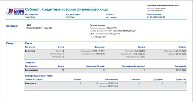 База данных должников по кредитам банков России