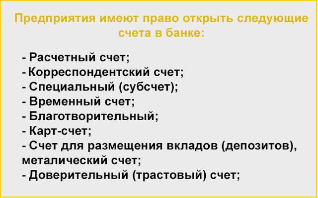 Кор. счет Сбербанка: как узнать корреспондентский счет
