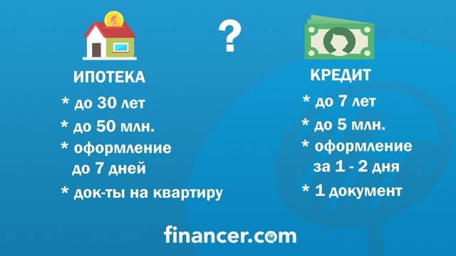 Что выгоднее взять: ипотеку или потребительский кредит на квартиру