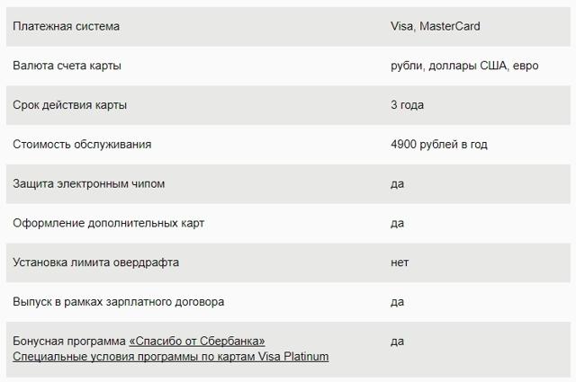 Карта Премиум Сбербанка: visa platinum premier